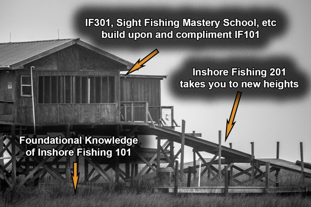 Fishing Camp and Knowledge
