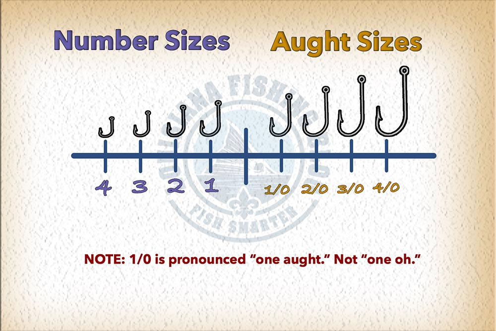 hook size and aught